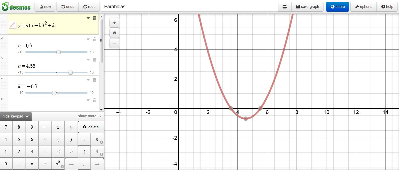 A Really Useful Online Graphing Calculator | FracTad's Fractopia