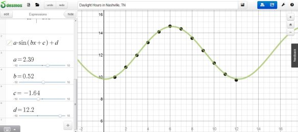 Desmos Regression Function